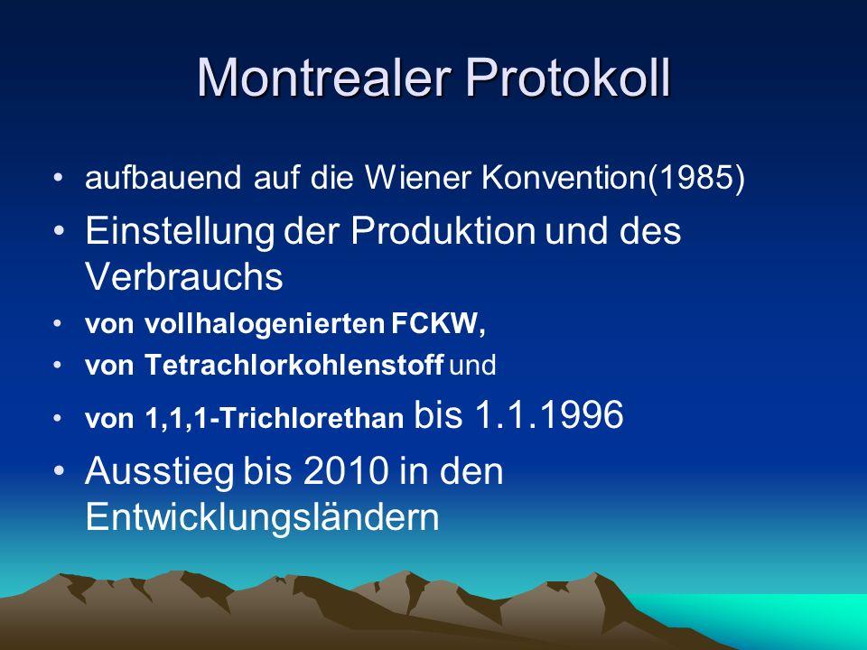 Montrealer Protokoll Einstellung der Produktion und des Verbrauchs von Methylbromid IL ab 1995-2005, EL ab 2002-2015 Von H-FCKW IL 2004-2030, EL 2016-2040 Anwendungsbereiche begrenzen auch Ersatzstoffe nachhaltig verwenden