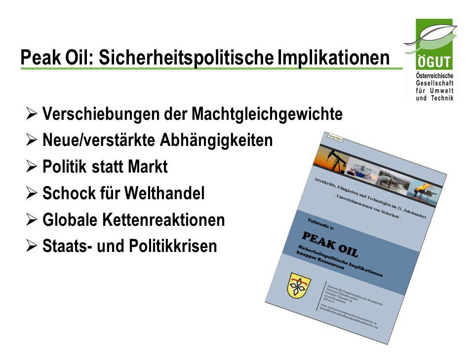 Peak Oil: Sicherheitspolitische Implikationen Verschiebungen der Machtgleichgewichte Neue/verstärkte Abhängigkeiten Politik statt Markt Schock für Wel