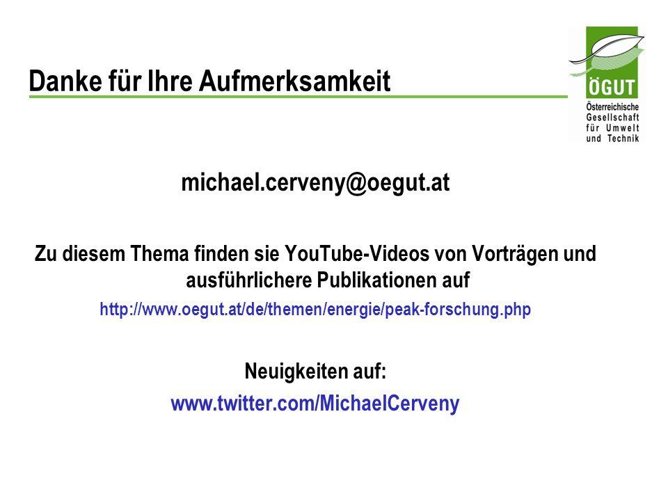 michael.cerveny@oegut.at Zu diesem Thema finden sie YouTube-Videos von Vorträgen und ausführlichere Publikationen auf http://www.oegut.at/de/themen/en