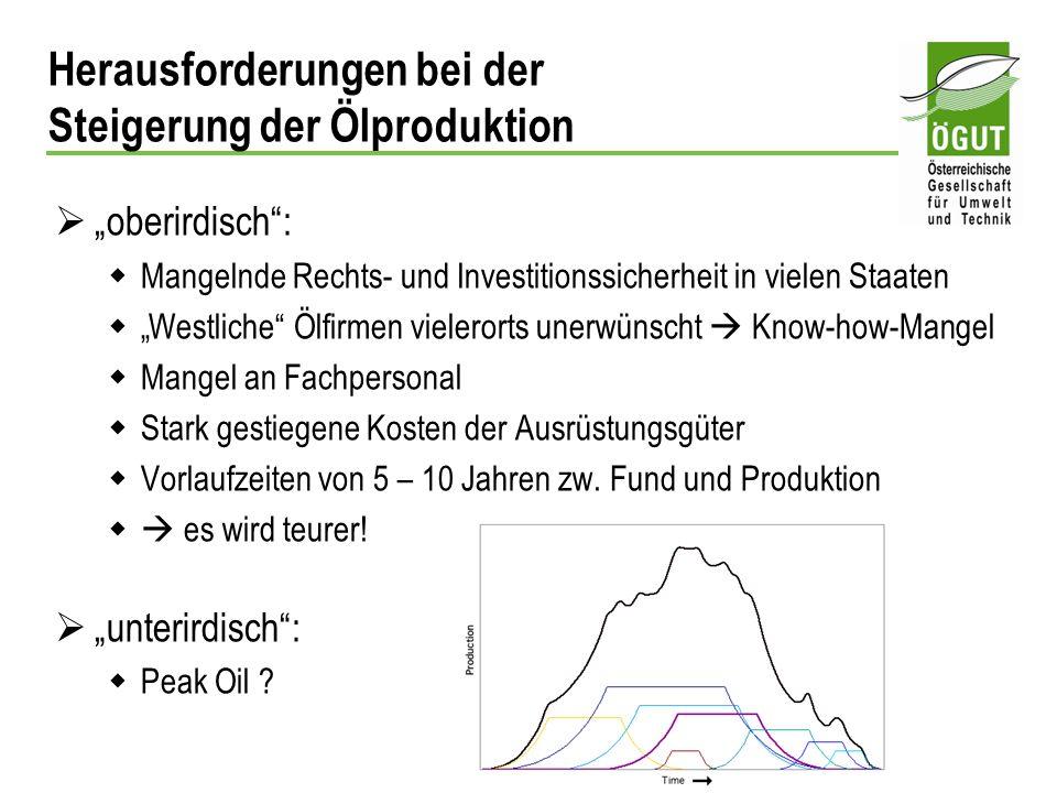Herausforderungen bei der Steigerung der Ölproduktion oberirdisch: Mangelnde Rechts- und Investitionssicherheit in vielen Staaten Westliche Ölfirmen v