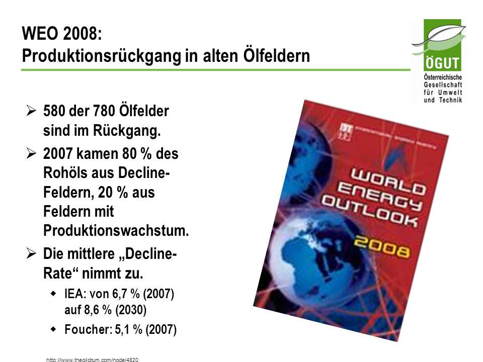 WEO 2008: Produktionsrückgang in alten Ölfeldern 580 der 780 Ölfelder sind im Rückgang. 2007 kamen 80 % des Rohöls aus Decline- Feldern, 20 % aus Feld