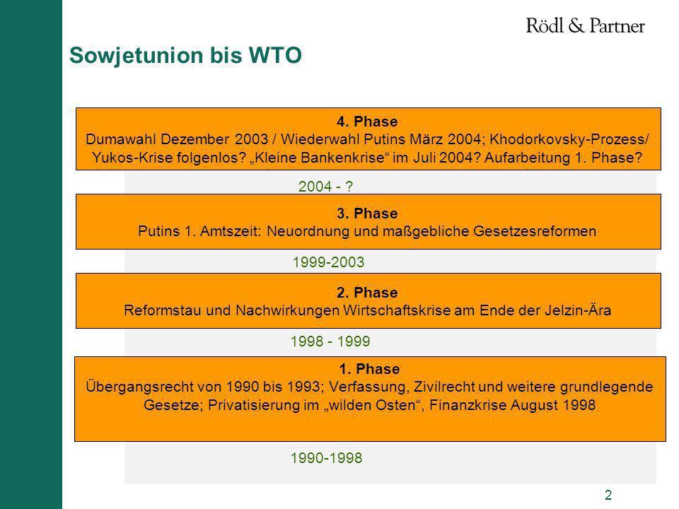 2 Sowjetunion bis WTO 2. Phase Reformstau und Nachwirkungen Wirtschaftskrise am Ende der Jelzin-Ära 1. Phase Übergangsrecht von 1990 bis 1993; Verfass