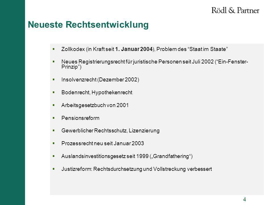 4 Neueste Rechtsentwicklung Zollkodex (in Kraft seit 1. Januar 2004), Problem des Staat im Staate Neues Registrierungsrecht für juristische Personen s