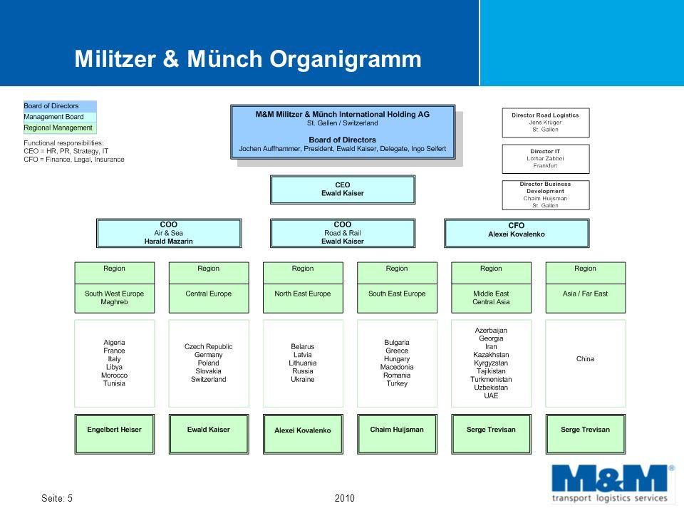 Seite: 62010 Strategie von Militzer & Münch M&M Militzer & Münch ist ein mittelständisches Speditions- und Logistikunter- nehmen mit einem klaren geografischen Fokus, das für seine Kunden Märkte mitentwickelt und einen hohen Servicegrad bietet.
