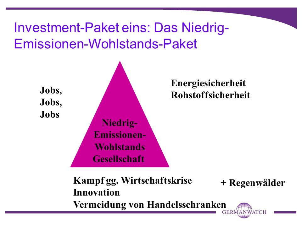 Investment-Paket eins: Das Niedrig- Emissionen-Wohlstands-Paket Niedrig- Emissionen- Wohlstands Gesellschaft Energiesicherheit Rohstoffsicherheit Jobs, Jobs Kampf gg.