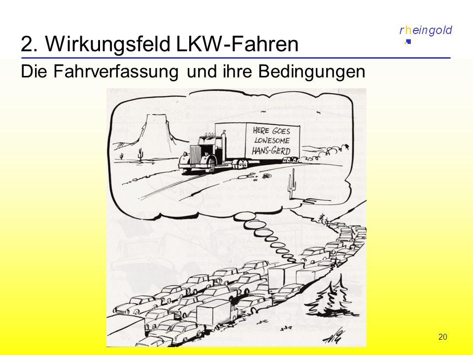 20 2. Wirkungsfeld LKW-Fahren Die Fahrverfassung und ihre Bedingungen