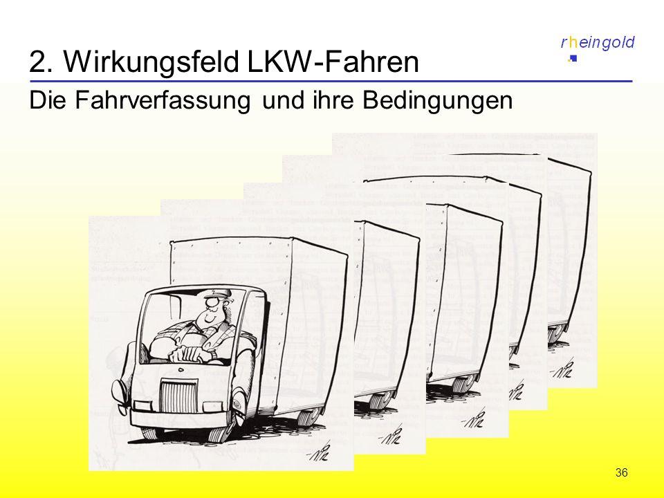 36 2. Wirkungsfeld LKW-Fahren Die Fahrverfassung und ihre Bedingungen