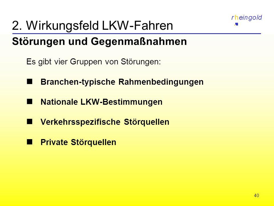 40 2. Wirkungsfeld LKW-Fahren Störungen und Gegenmaßnahmen Es gibt vier Gruppen von Störungen: Branchen-typische Rahmenbedingungen Nationale LKW-Besti