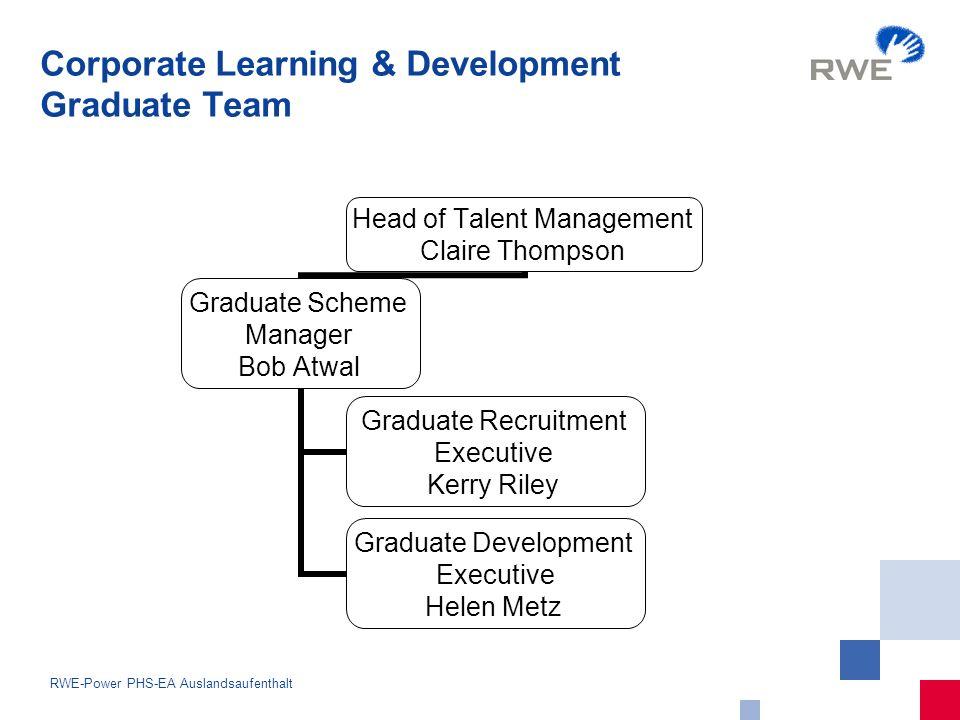 8 RWE-Power PHS-EA Auslandsaufenthalt Corporate Learning & Development Graduate Team erstellen einer Accessdatenbank vorbereiten der Assessmentcenter einpflegen von Rechungen weitere unterstützende Aufgaben