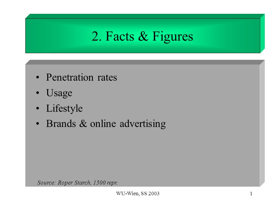 WU-Wien, SS Introduction Penetration rates Usage Lifestyle Brands & online advertising 2.