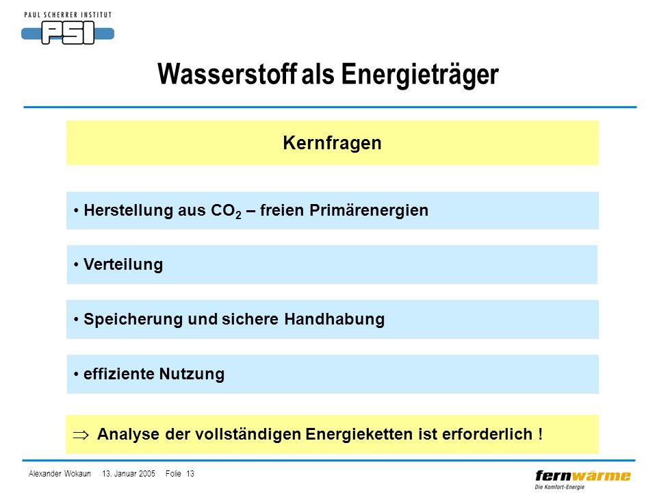 Alexander Wokaun 13. Januar 2005 Folie 13 Wasserstoff als Energieträger Kernfragen Verteilung Herstellung aus CO 2 – freien Primärenergien Analyse der