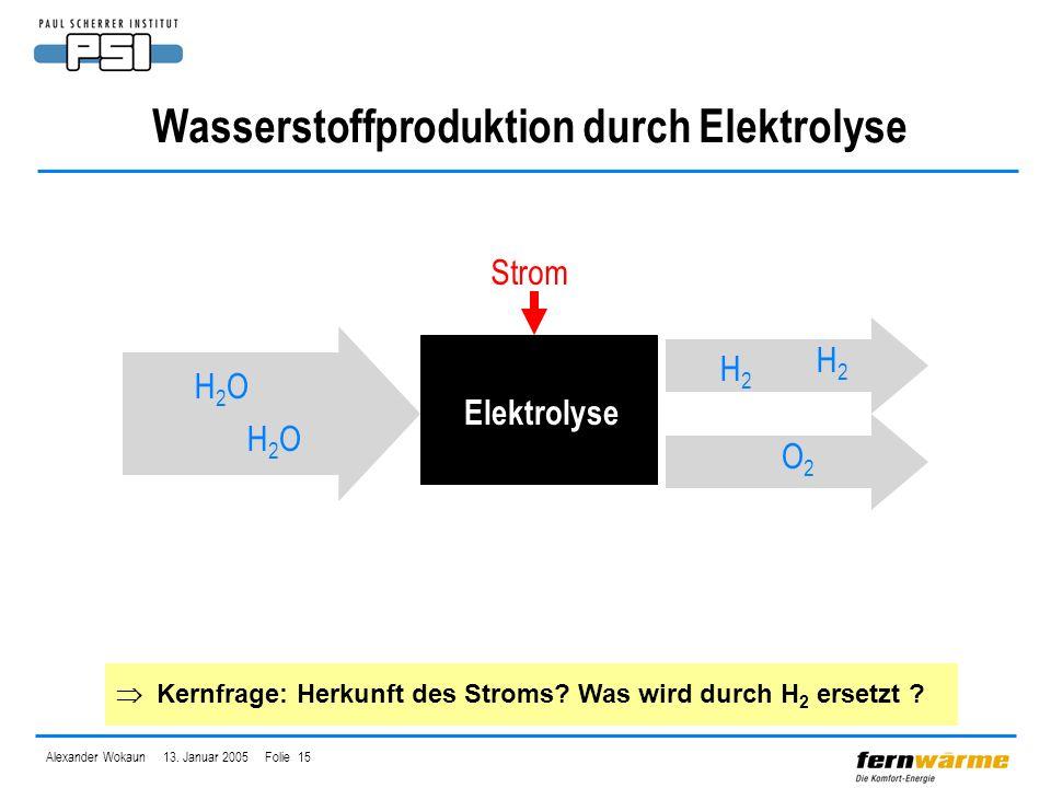 Alexander Wokaun 13. Januar 2005 Folie 15 Wasserstoffproduktion durch Elektrolyse H2OH2O H2OH2O H2H2 H2H2 O2O2 Strom Elektrolyse Kernfrage: Herkunft d