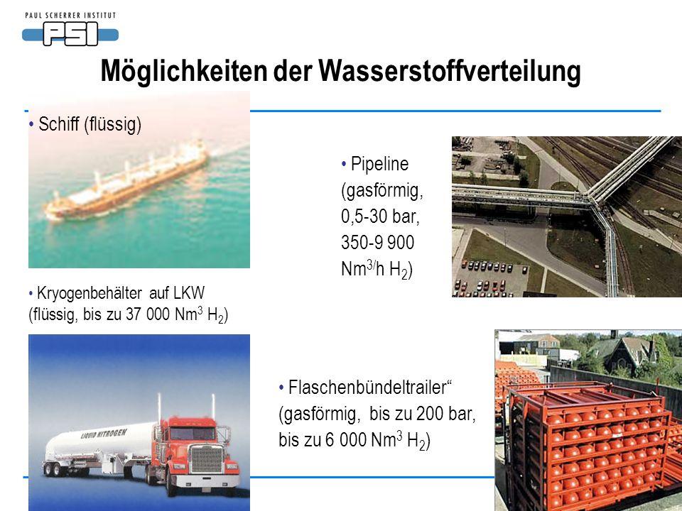 Alexander Wokaun 13. Januar 2005 Folie 17 Möglichkeiten der Wasserstoffverteilung Schiff (flüssig) Pipeline (gasförmig, 0,5-30 bar, 350-9 900 Nm 3/ h