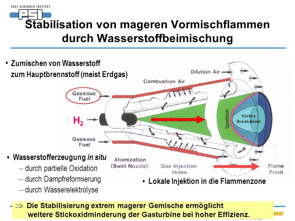 Alexander Wokaun 13. Januar 2005 Folie 19 Stabilisation von mageren Vormischflammen durch Wasserstoffbeimischung H2H2 Wasserstofferzeugung in situ – d