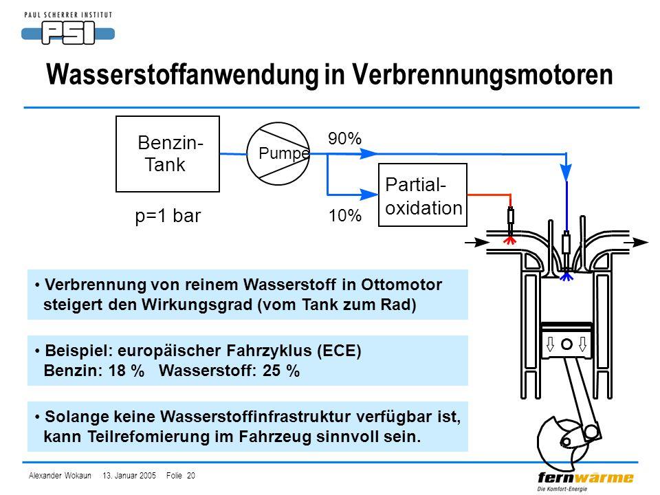 Alexander Wokaun 13. Januar 2005 Folie 20 Wasserstoffanwendung in Verbrennungsmotoren Beispiel: europäischer Fahrzyklus (ECE) Benzin: 18 % Wasserstoff