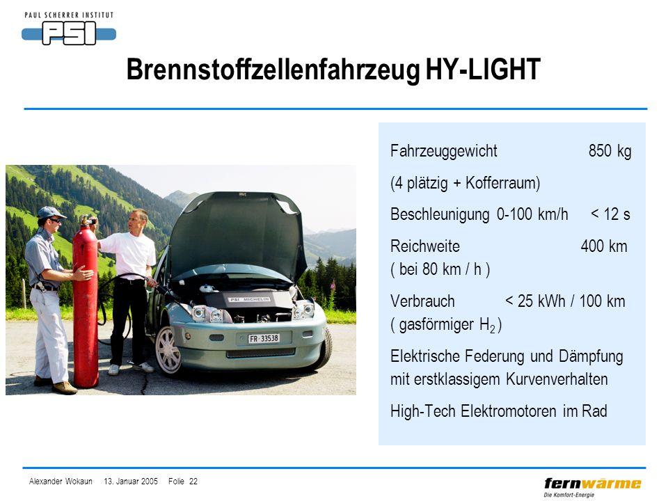 Alexander Wokaun 13. Januar 2005 Folie 22 Brennstoffzellenfahrzeug HY-LIGHT Fahrzeuggewicht 850 kg (4 plätzig + Kofferraum) Beschleunigung 0-100 km/h<
