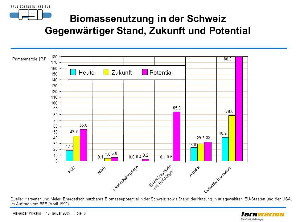 Alexander Wokaun 13. Januar 2005 Folie 6 Biomassenutzung in der Schweiz Gegenwärtiger Stand, Zukunft und Potential 17.7 0.10.00.1 4.6 0.40.6 55.0 6.0