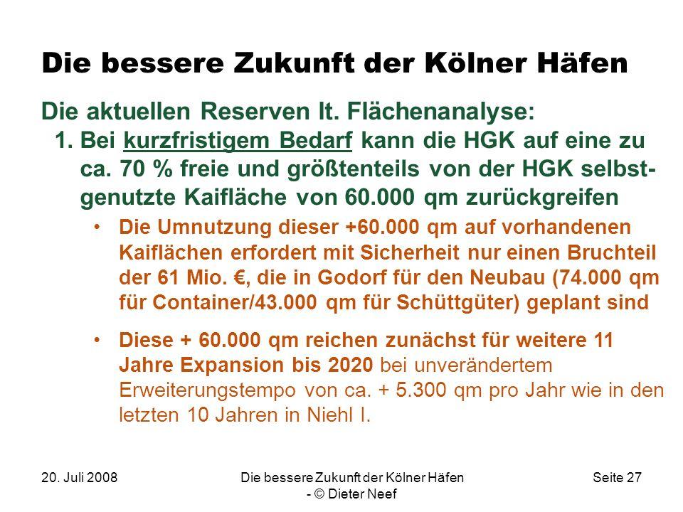 20. Juli 2008Die bessere Zukunft der Kölner Häfen - © Dieter Neef Seite 27 Die bessere Zukunft der Kölner Häfen Die aktuellen Reserven lt. Flächenanal
