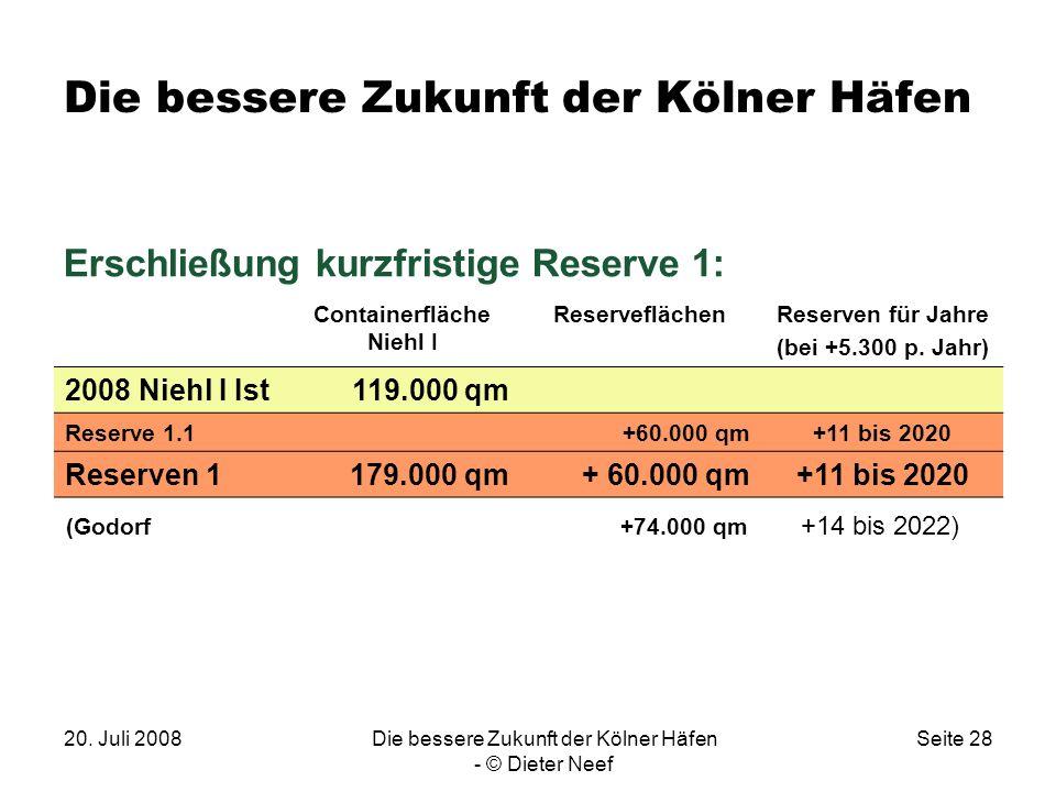 20. Juli 2008Die bessere Zukunft der Kölner Häfen - © Dieter Neef Seite 28 Die bessere Zukunft der Kölner Häfen Erschließung kurzfristige Reserve 1: C