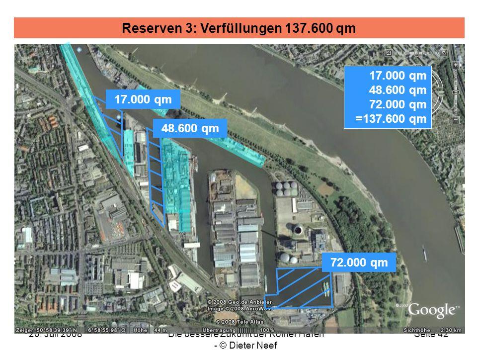 20. Juli 2008Die bessere Zukunft der Kölner Häfen - © Dieter Neef Seite 42 Reserven 3: Verfüllungen 137.600 qm 17.000 qm 48.600 qm 72.000 qm 17.000 qm