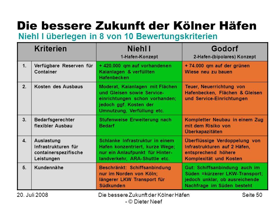 20. Juli 2008Die bessere Zukunft der Kölner Häfen - © Dieter Neef Seite 50 Die bessere Zukunft der Kölner Häfen KriterienNiehl I 1-Hafen-Konzept Godor