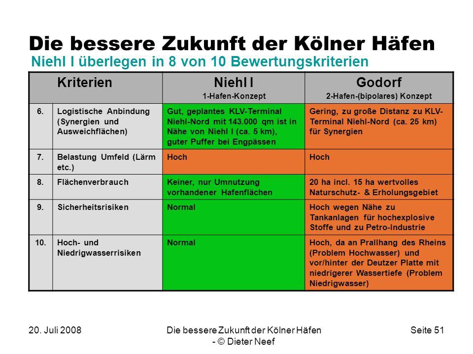 20. Juli 2008Die bessere Zukunft der Kölner Häfen - © Dieter Neef Seite 51 Die bessere Zukunft der Kölner Häfen KriterienNiehl I 1-Hafen-Konzept Godor