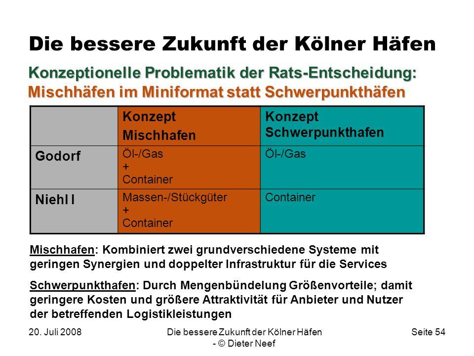 20. Juli 2008Die bessere Zukunft der Kölner Häfen - © Dieter Neef Seite 54 Die bessere Zukunft der Kölner Häfen. Konzeptionelle Problematik der Rats-E