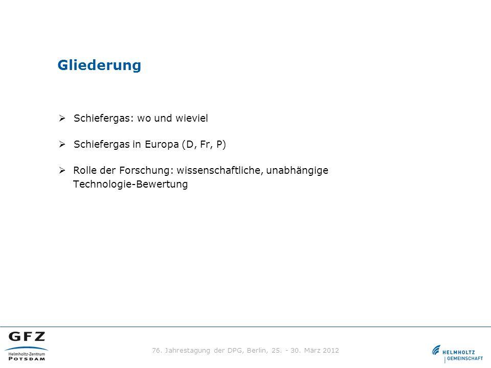 Gliederung Schiefergas: wo und wieviel Schiefergas in Europa (D, Fr, P) Rolle der Forschung: wissenschaftliche, unabhängige Technologie-Bewertung 76.