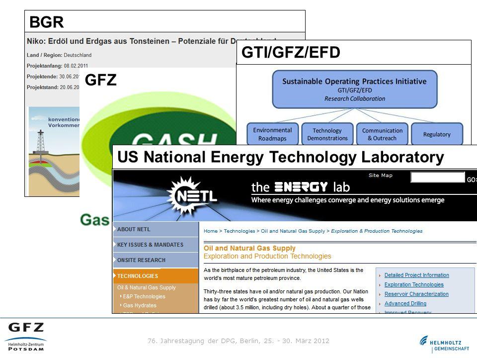 BGR GFZ GTI/GFZ/EFDUS National Energy Technology Laboratory 76. Jahrestagung der DPG, Berlin, 25. - 30. März 2012