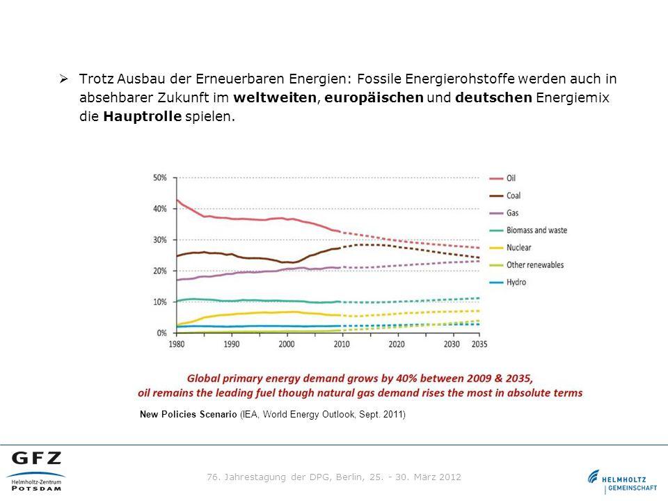 Trotz Ausbau der Erneuerbaren Energien: Fossile Energierohstoffe werden auch in absehbarer Zukunft im weltweiten, europäischen und deutschen Energiemi