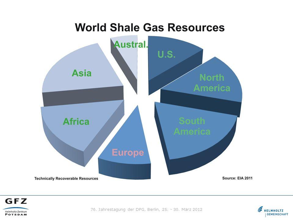 Gesetz im Sommer 2011 stoppt Erkundungen mit hydraulic fracturing und setzt Prüf-Kommission ein.