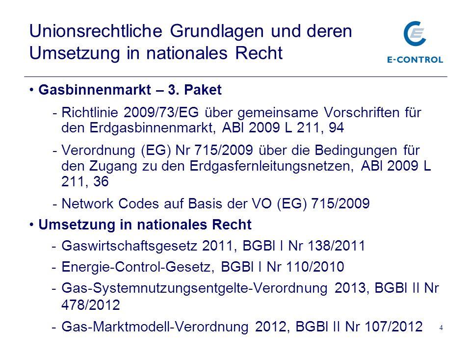 4 Unionsrechtliche Grundlagen und deren Umsetzung in nationales Recht Gasbinnenmarkt – 3. Paket -Richtlinie 2009/73/EG über gemeinsame Vorschriften fü