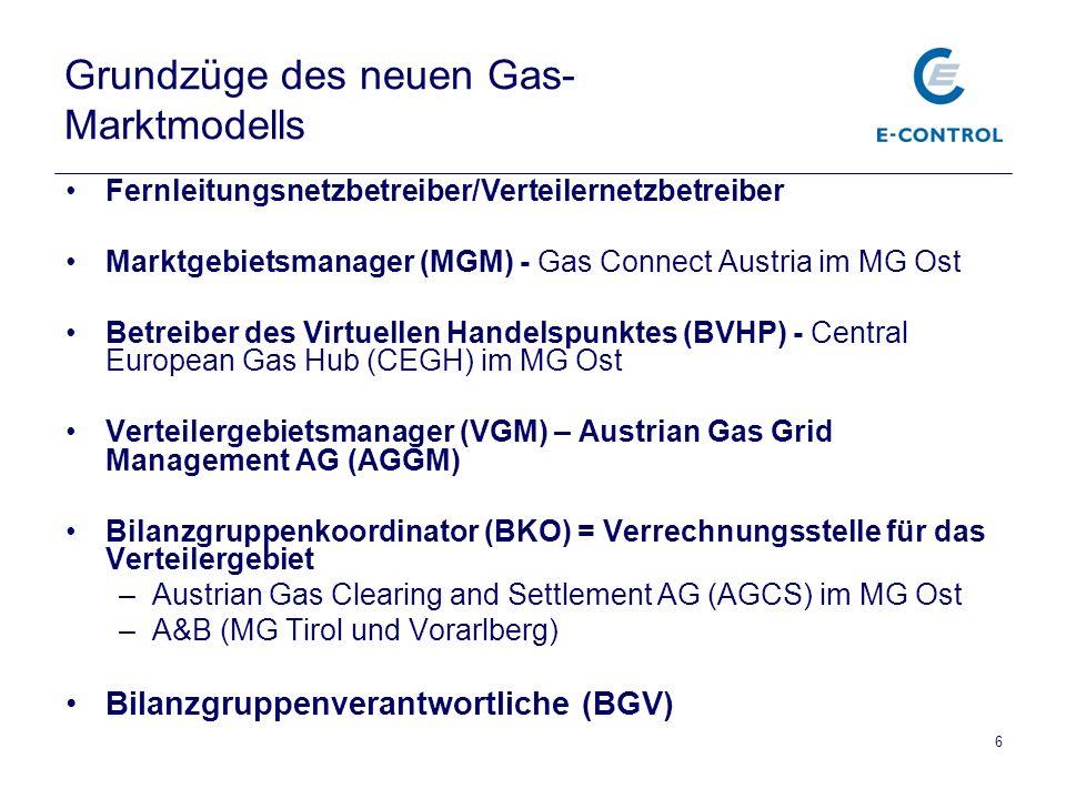 6 Grundzüge des neuen Gas- Marktmodells Fernleitungsnetzbetreiber/Verteilernetzbetreiber Marktgebietsmanager (MGM) - Gas Connect Austria im MG Ost Bet