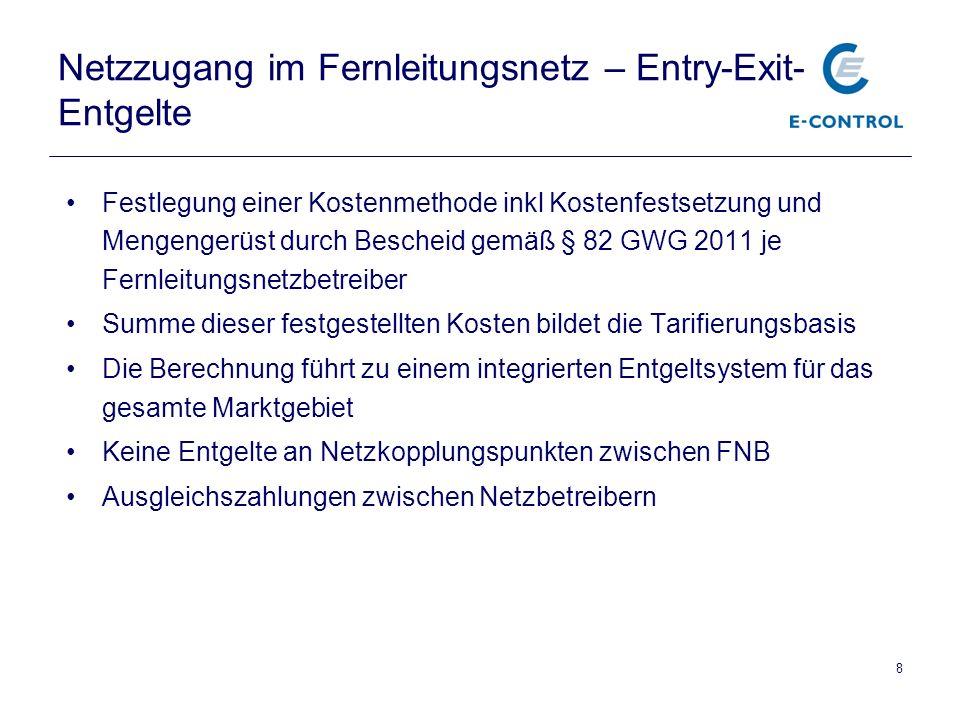 Netzzugang im Fernleitungsnetz – Entry-Exit- Entgelte Festlegung einer Kostenmethode inkl Kostenfestsetzung und Mengengerüst durch Bescheid gemäß § 82