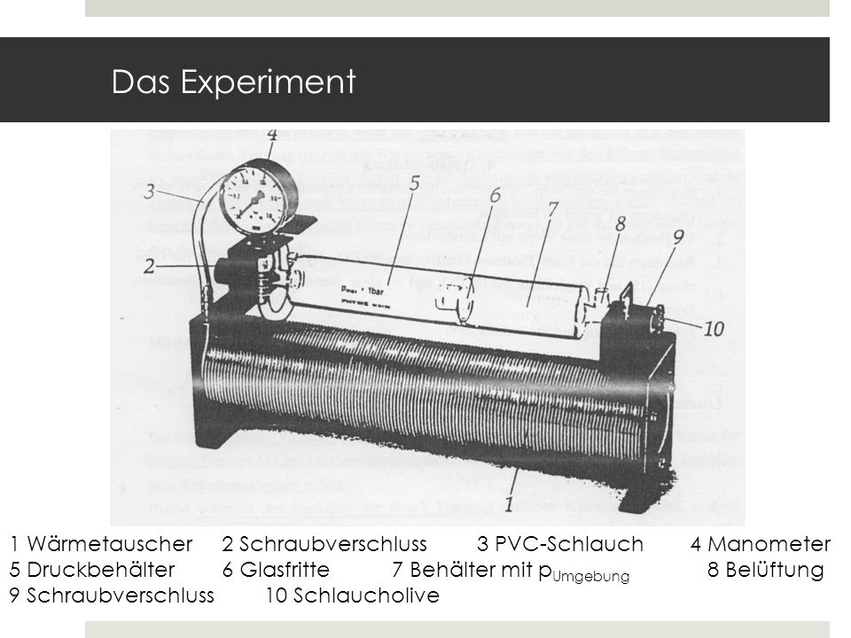 Das Experiment 1 Wärmetauscher2 Schraubverschluss3 PVC-Schlauch4 Manometer 5 Druckbehälter6 Glasfritte7 Behälter mit p Umgebung 8 Belüftung 9 Schraubv
