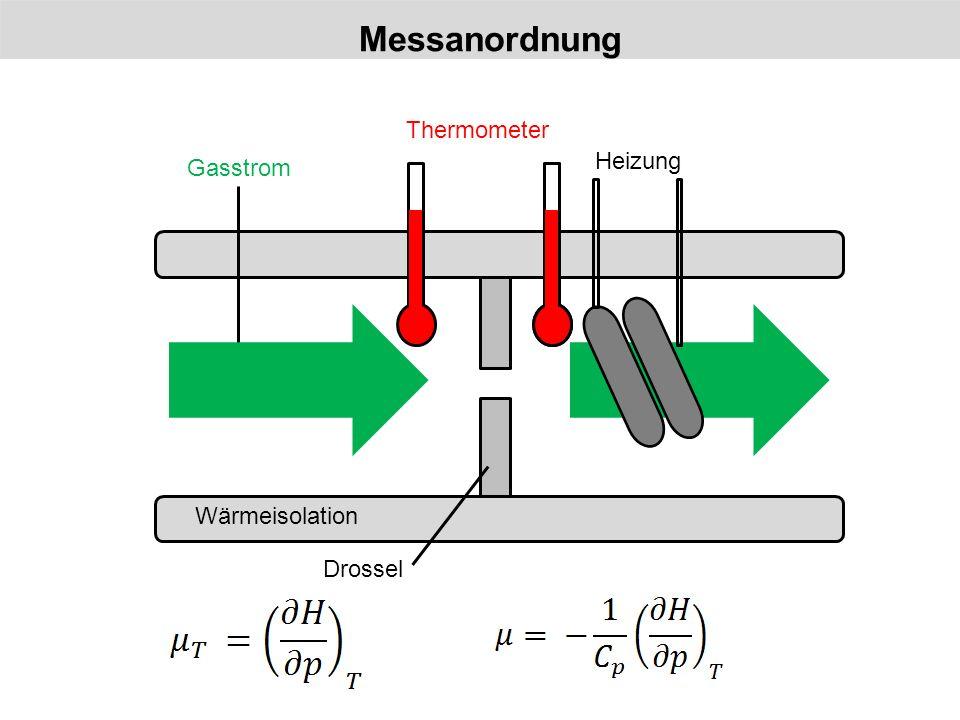 Messanordnung Gasstrom Thermometer Heizung Drossel Wärmeisolation
