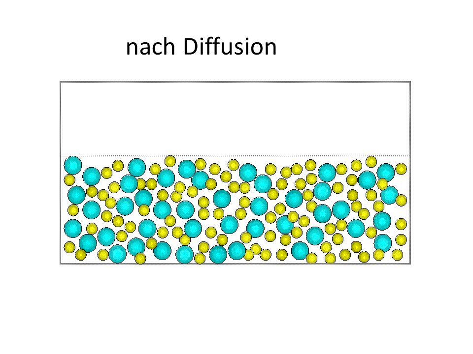 nach Diffusion