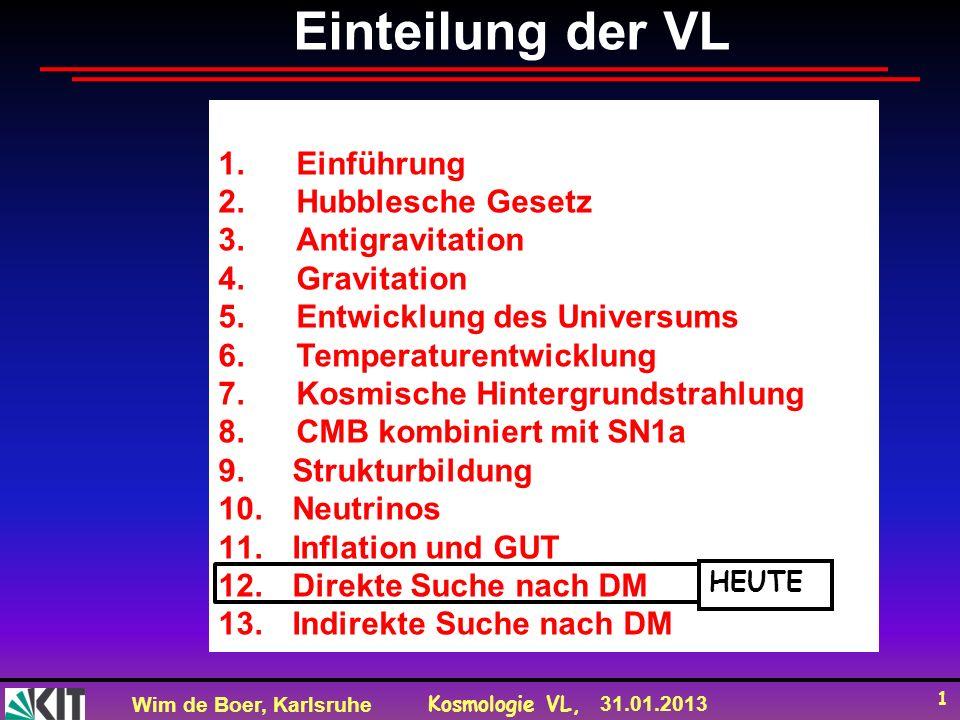 Wim de Boer, Karlsruhe Kosmologie VL, 31.01.2013 42 Latest Xenon100 limits SUSY expectation 100 kg Xenon erlaubt Abschirmung durch äüßere Xenon Schicht