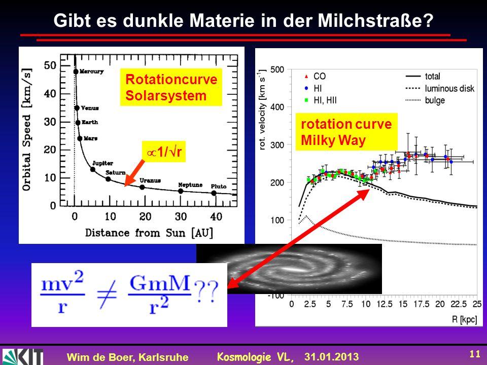 Wim de Boer, Karlsruhe Kosmologie VL, 31.01.2013 11 Gibt es dunkle Materie in der Milchstraße.