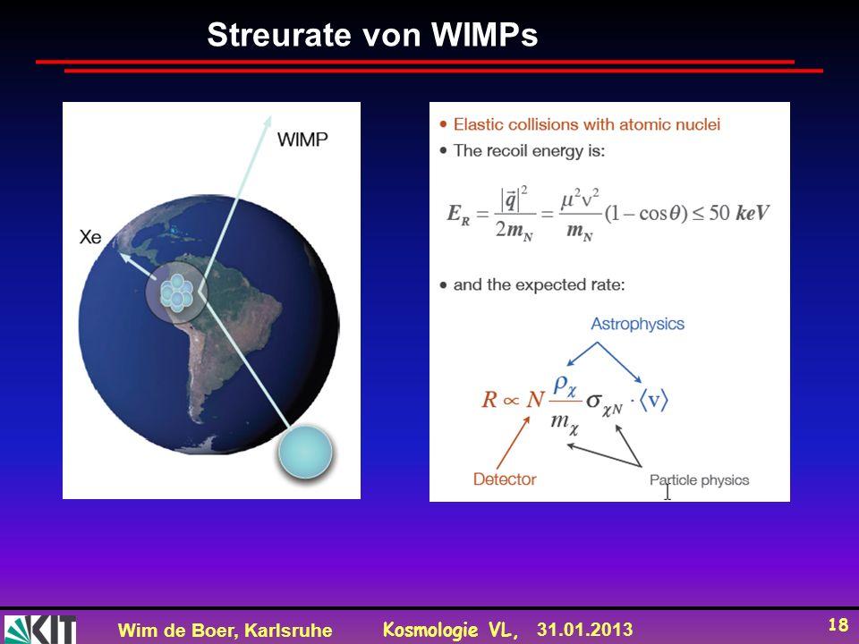 Wim de Boer, Karlsruhe Kosmologie VL, 31.01.2013 18 Streurate von WIMPs