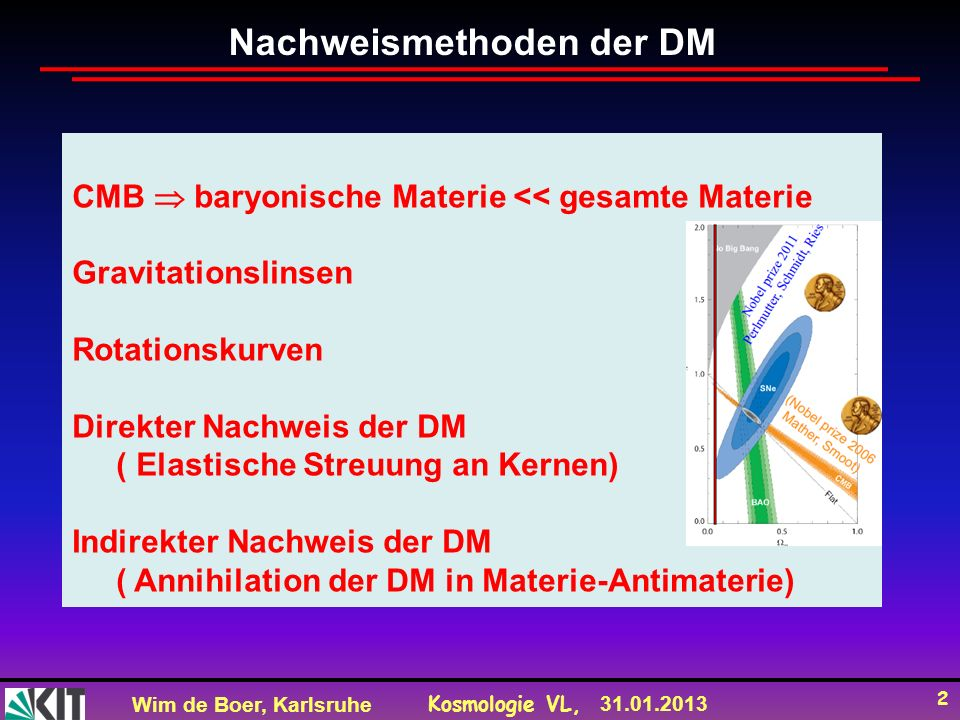 Wim de Boer, Karlsruhe Kosmologie VL, 31.01.2013 2 CMB baryonische Materie << gesamte Materie Gravitationslinsen Rotationskurven Direkter Nachweis der DM ( Elastische Streuung an Kernen) Indirekter Nachweis der DM ( Annihilation der DM in Materie-Antimaterie) Nachweismethoden der DM