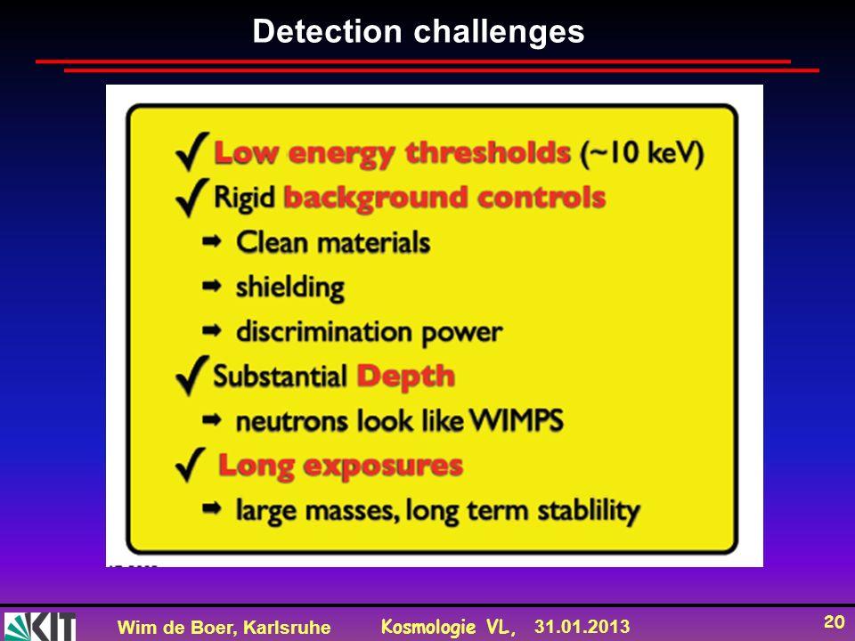 Wim de Boer, Karlsruhe Kosmologie VL, 31.01.2013 20 Detection challenges