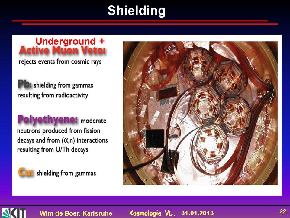 Wim de Boer, Karlsruhe Kosmologie VL, 31.01.2013 22 Shielding Underground +
