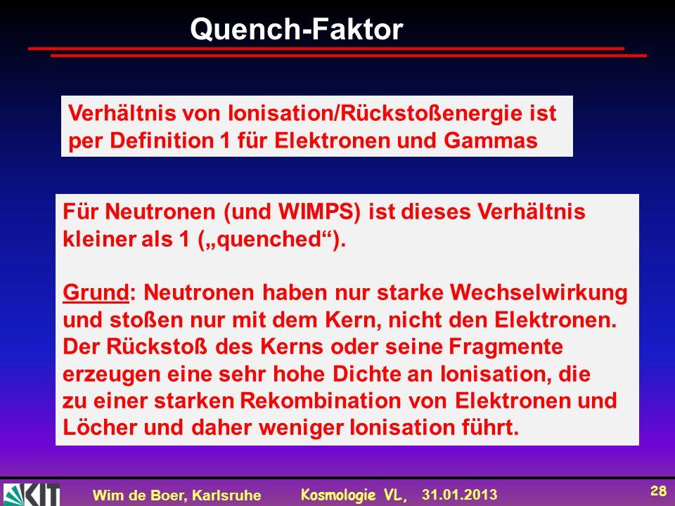 Wim de Boer, Karlsruhe Kosmologie VL, 31.01.2013 28 Quench-Faktor Verhältnis von Ionisation/Rückstoßenergie ist per Definition 1 für Elektronen und Gammas Für Neutronen (und WIMPS) ist dieses Verhältnis kleiner als 1 (quenched).