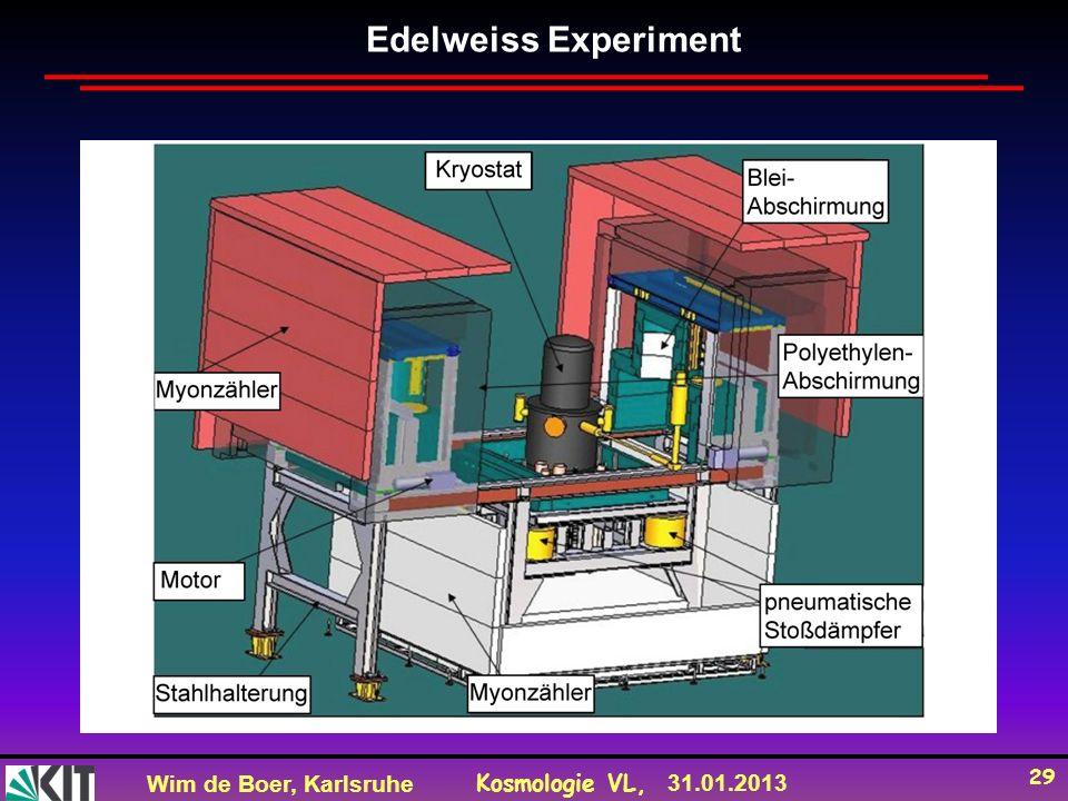 Wim de Boer, Karlsruhe Kosmologie VL, 31.01.2013 29 Edelweiss Experiment