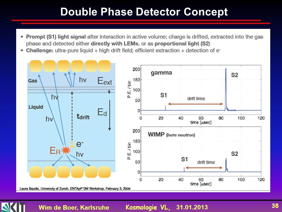 Wim de Boer, Karlsruhe Kosmologie VL, 31.01.2013 38 Double Phase Detector Concept