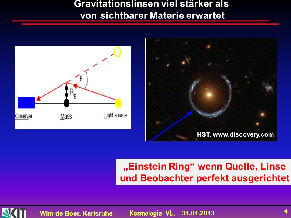 Wim de Boer, Karlsruhe Kosmologie VL, 31.01.2013 4 Gravitationslinsen viel stärker als von sichtbarer Materie erwartet Einstein Ring wenn Quelle, Linse und Beobachter perfekt ausgerichtet HST, www.discovery.com