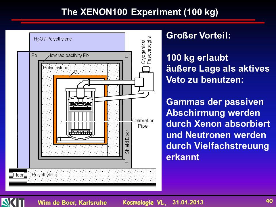 Wim de Boer, Karlsruhe Kosmologie VL, 31.01.2013 40 The XENON100 Experiment (100 kg) Großer Vorteil: 100 kg erlaubt äußere Lage als aktives Veto zu benutzen: Gammas der passiven Abschirmung werden durch Xenon absorbiert und Neutronen werden durch Vielfachstreuung erkannt