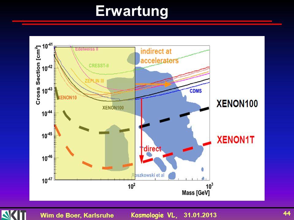 Wim de Boer, Karlsruhe Kosmologie VL, 31.01.2013 44 Erwartung