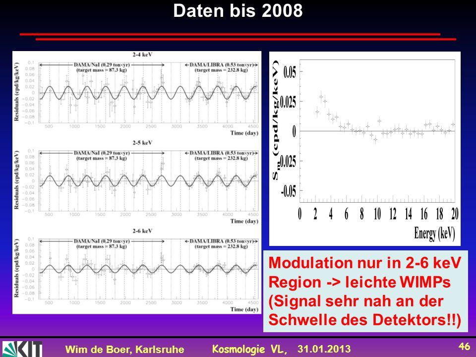 Wim de Boer, Karlsruhe Kosmologie VL, 31.01.2013 46 Daten bis 2008 Modulation nur in 2-6 keV Region -> leichte WIMPs (Signal sehr nah an der Schwelle des Detektors!!)